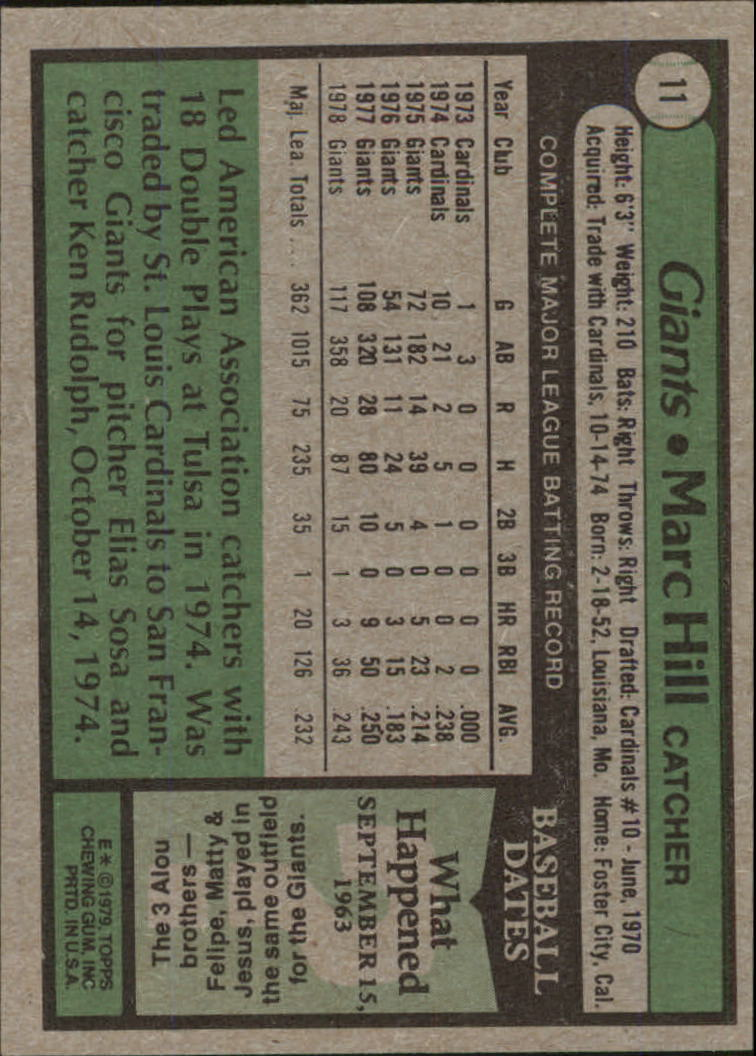 1979 Topps #11 Marc Hill back image