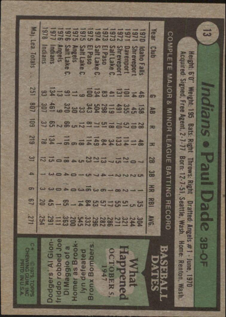 1979 Topps #13 Paul Dade back image