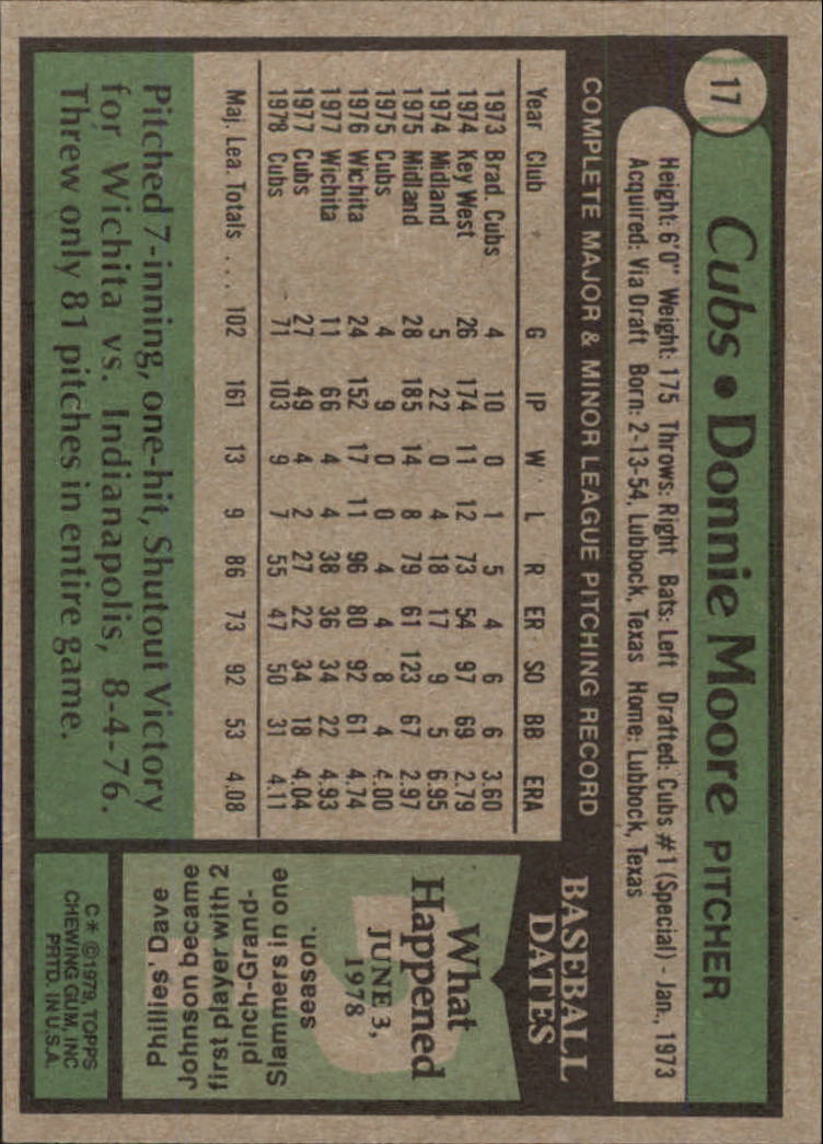 1979 Topps #17 Donnie Moore back image