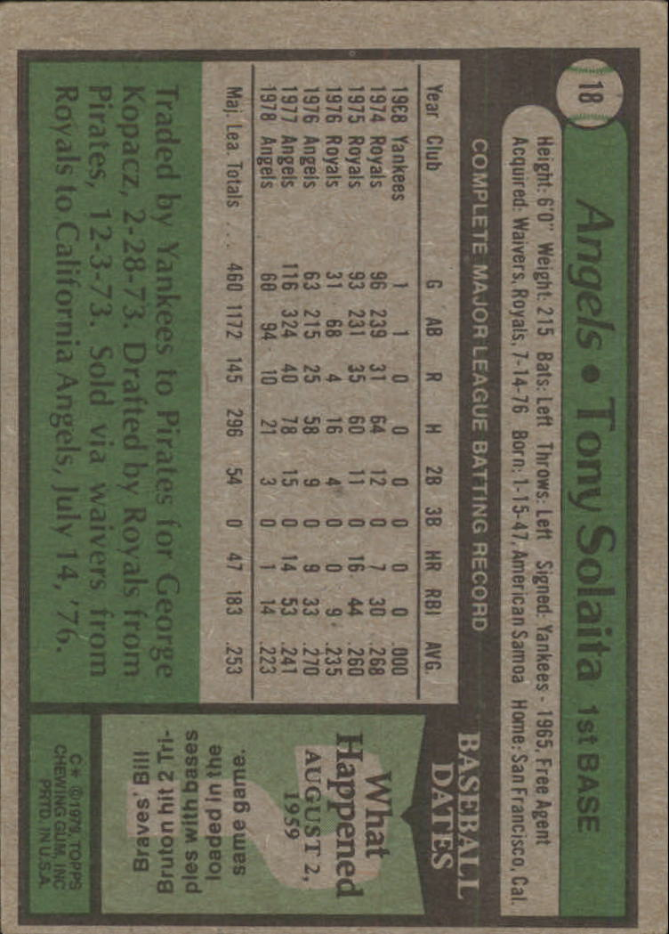 1979 Topps #18 Tony Solaita back image