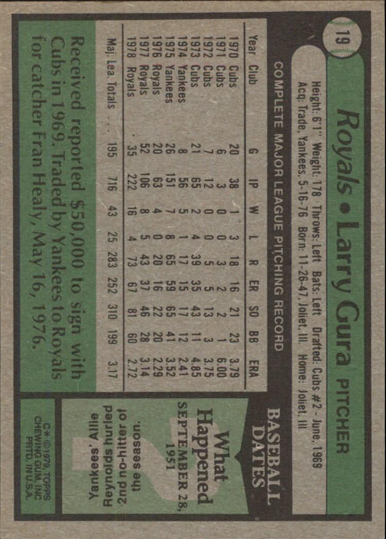 1979 Topps #19 Larry Gura DP back image