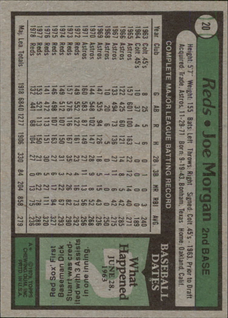 1979 Topps #20 Joe Morgan DP back image