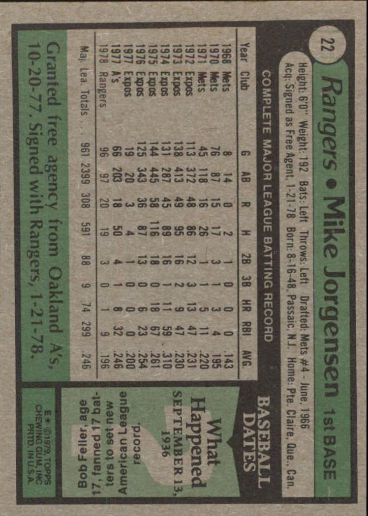 1979 Topps #22 Mike Jorgensen back image