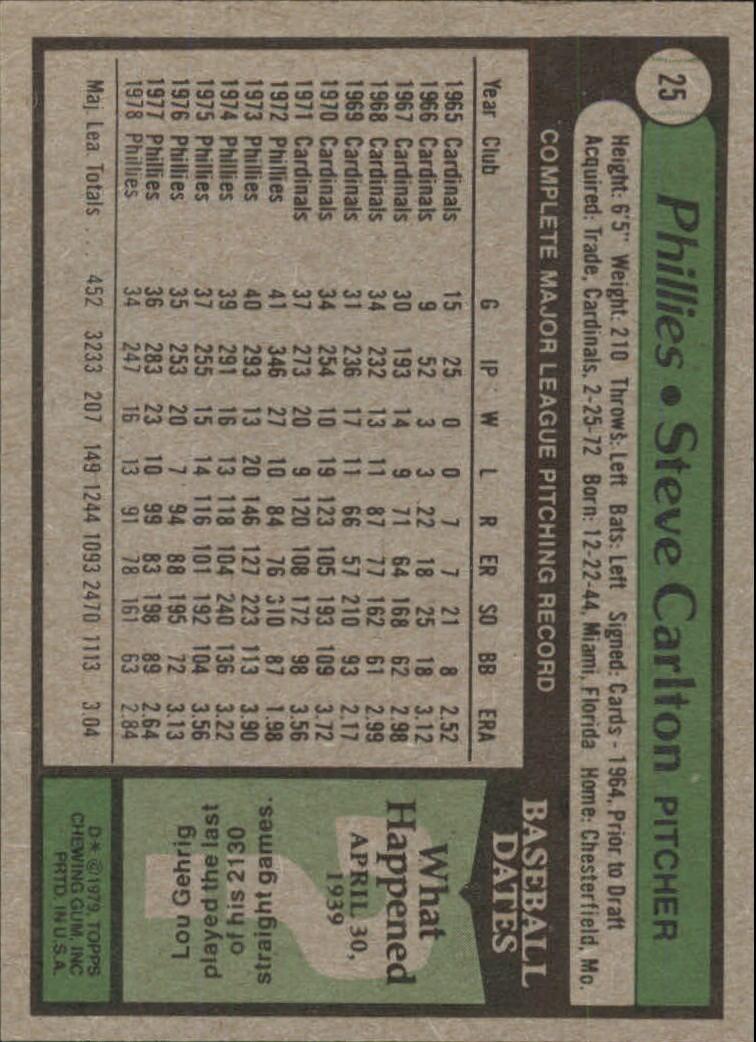 1979 Topps #25 Steve Carlton back image