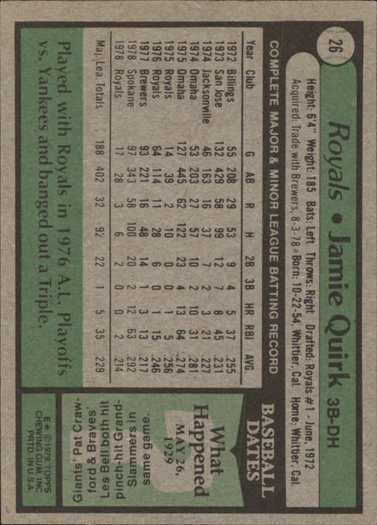 1979 Topps #26 Jamie Quirk back image