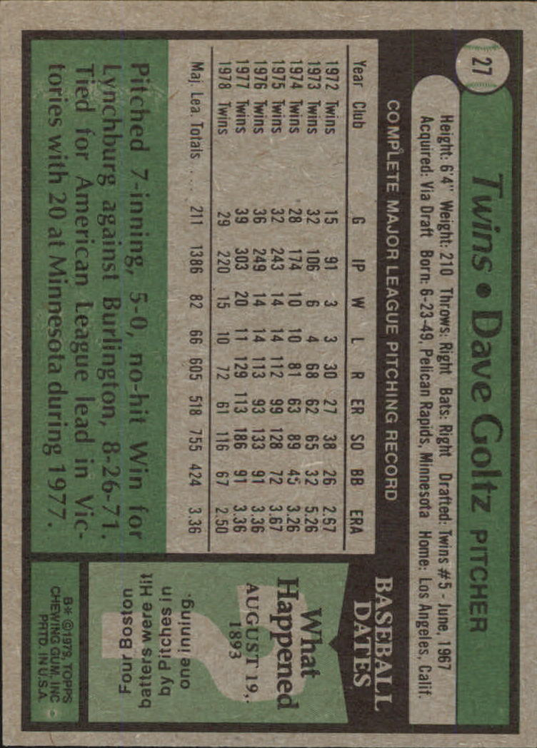 1979 Topps #27 Dave Goltz back image