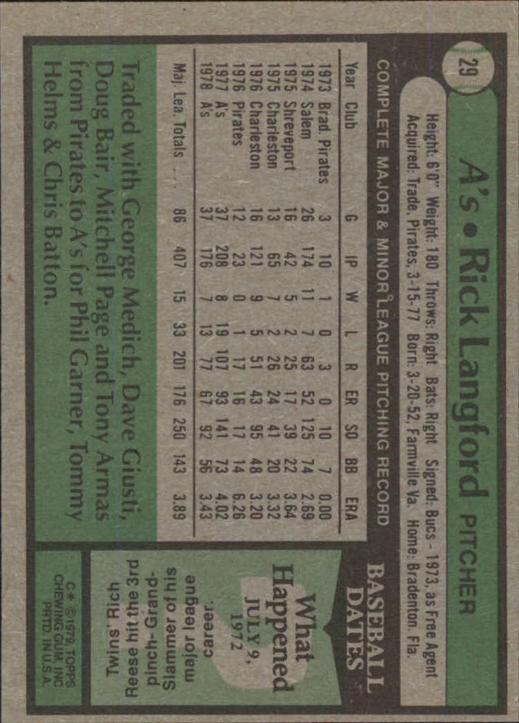 1979 Topps #29 Rick Langford back image