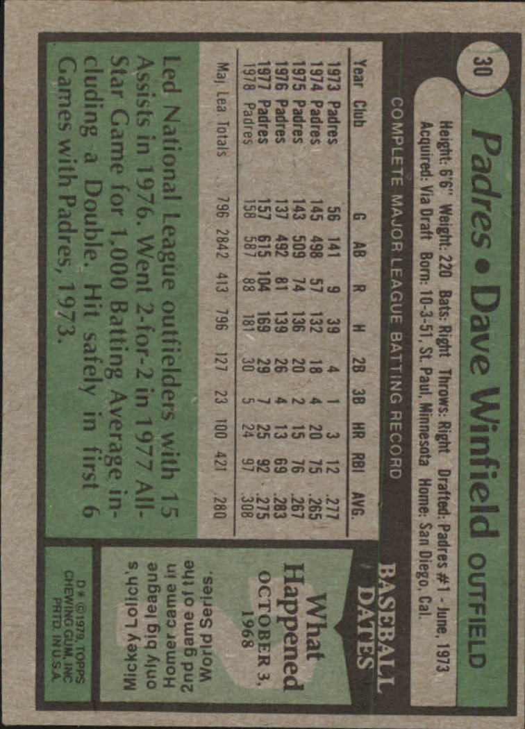 1979 Topps #30 Dave Winfield back image