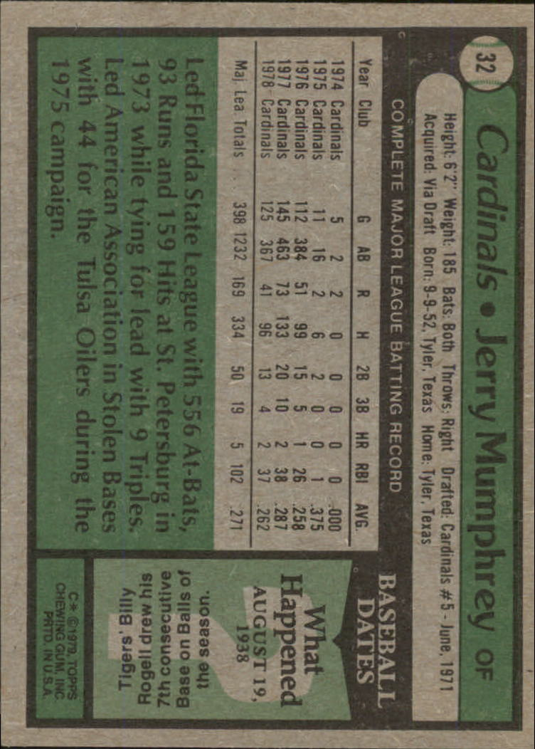 1979 Topps #32 Jerry Mumphrey back image