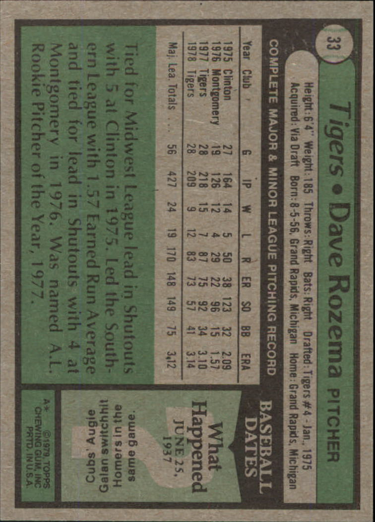 1979 Topps #33 Dave Rozema back image