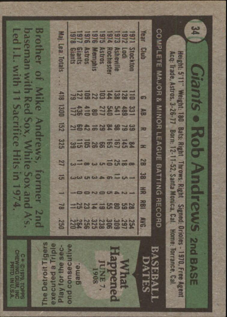 1979 Topps #34 Rob Andrews back image