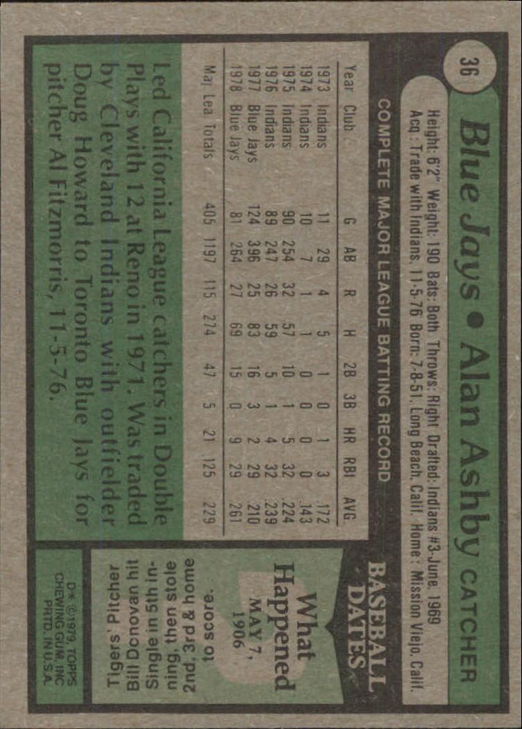 1979 Topps #36 Alan Ashby back image