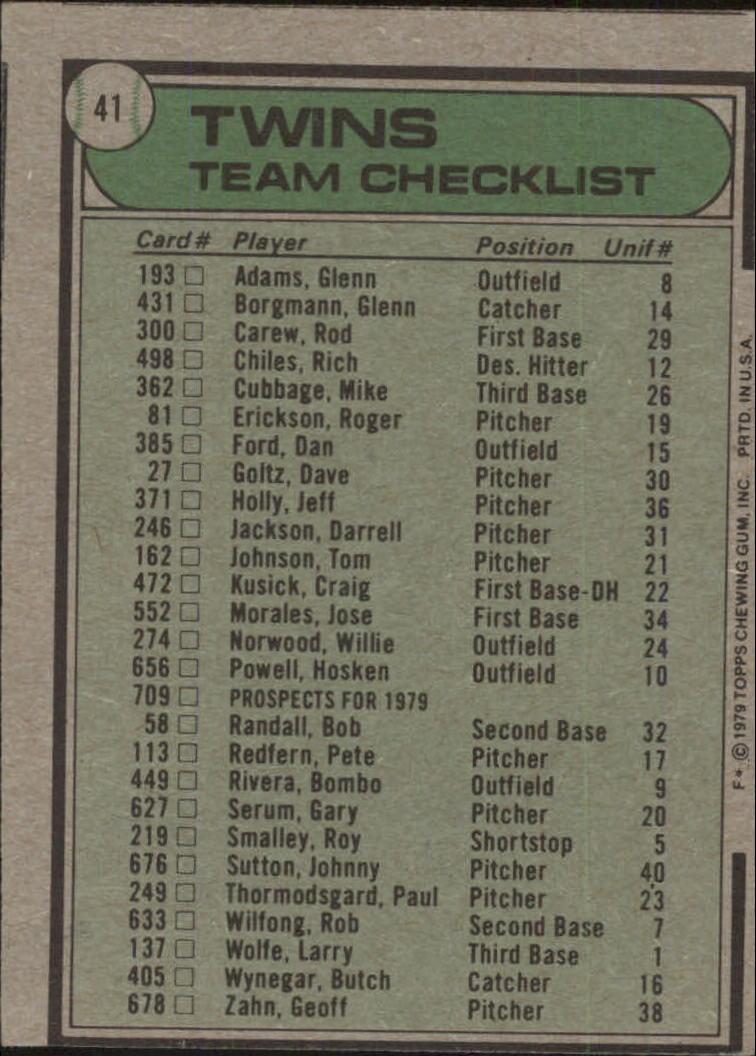 1979 Topps #41 Minnesota Twins CL/Gene Mauch MG back image