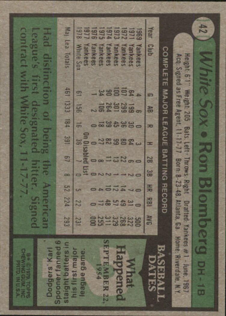 1979 Topps #42 Ron Blomberg back image