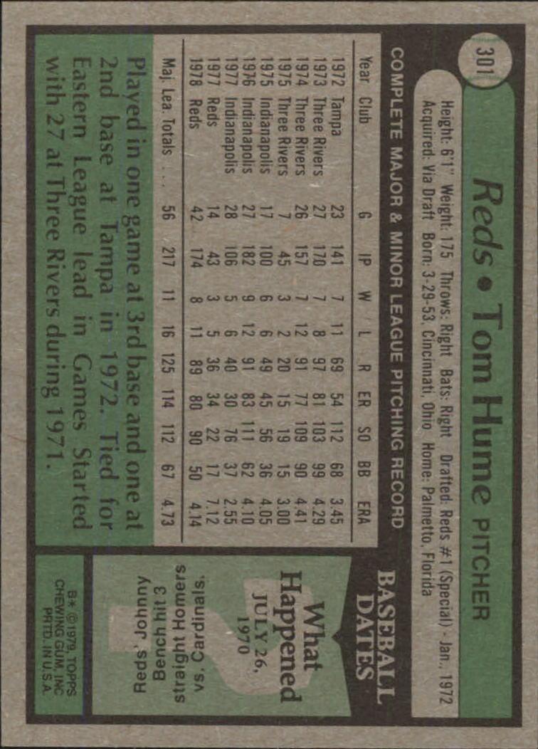 1979 Topps #301 Tom Hume back image