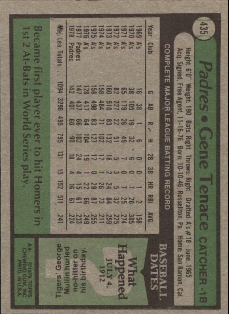 1979 Topps #435 Gene Tenace back image