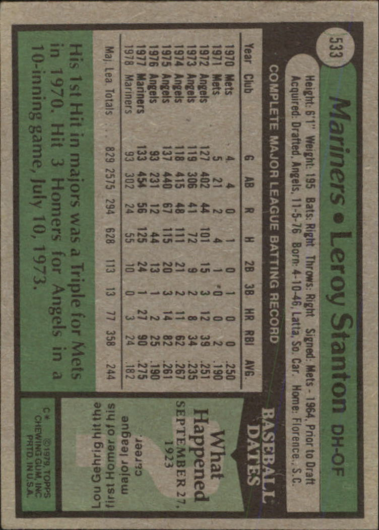 1979 Topps #533 Leroy Stanton back image
