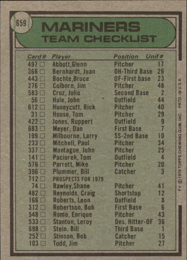 1979 Topps #659 Seattle Mariners CL/Darrell Johnson MG back image