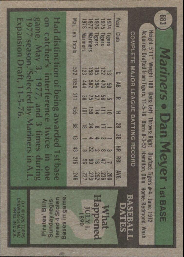 1979 Topps #683 Dan Meyer DP back image