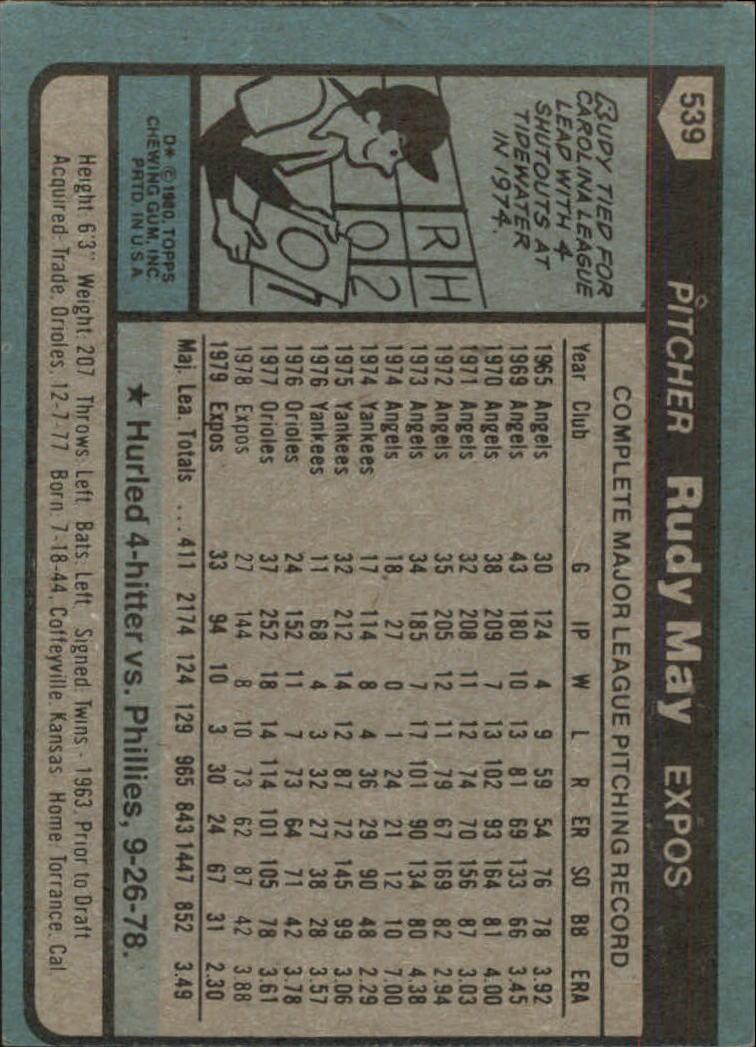 1980 Topps #539 Rudy May back image