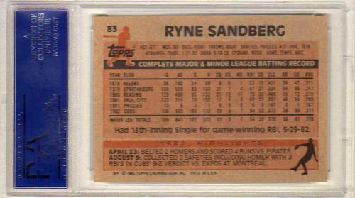 1983 Topps #83 Ryne Sandberg RC back image