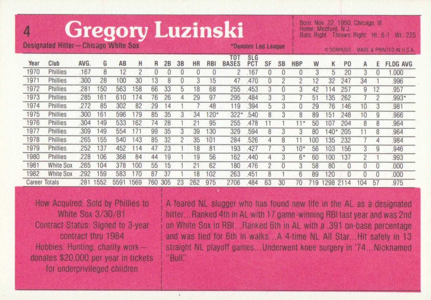 1983 Donruss Action All-Stars #4 Greg Luzinski back image