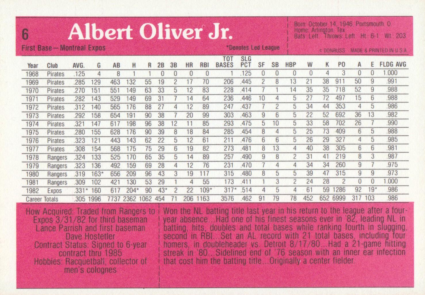 1983 Donruss Action All-Stars #6 Al Oliver back image