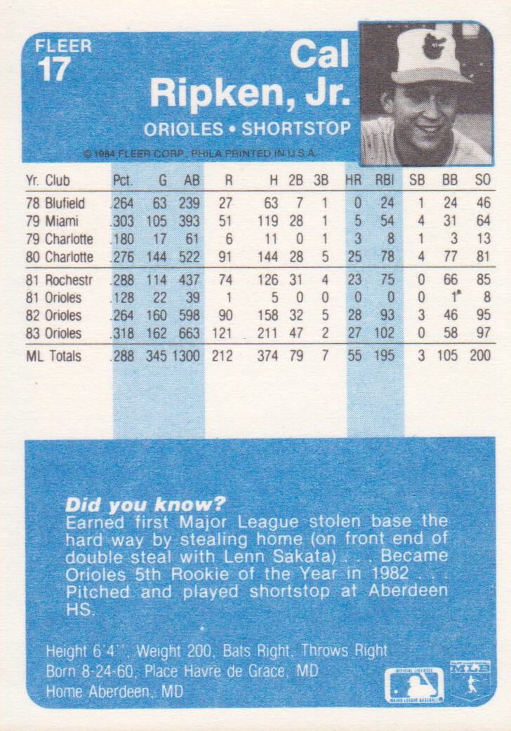 1984 Fleer #17 Cal Ripken back image