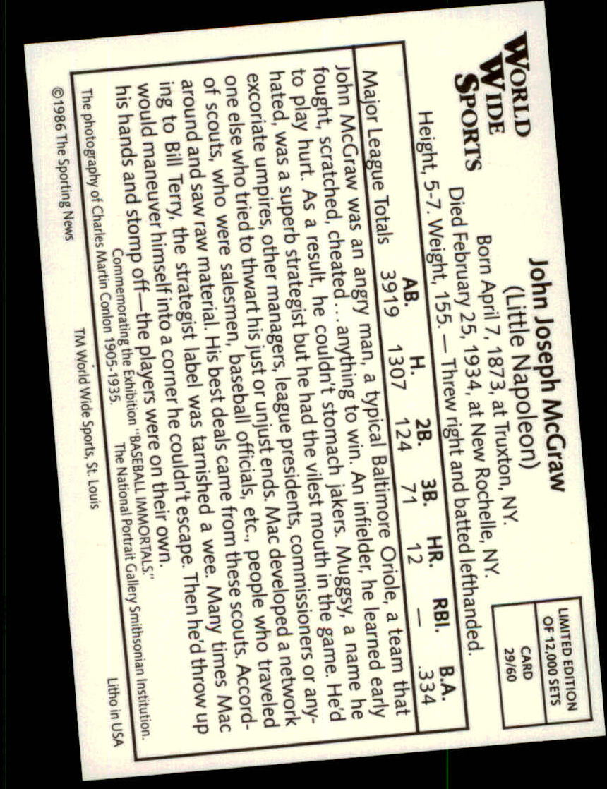 1986 Conlon Series 1 #29 John McGraw back image