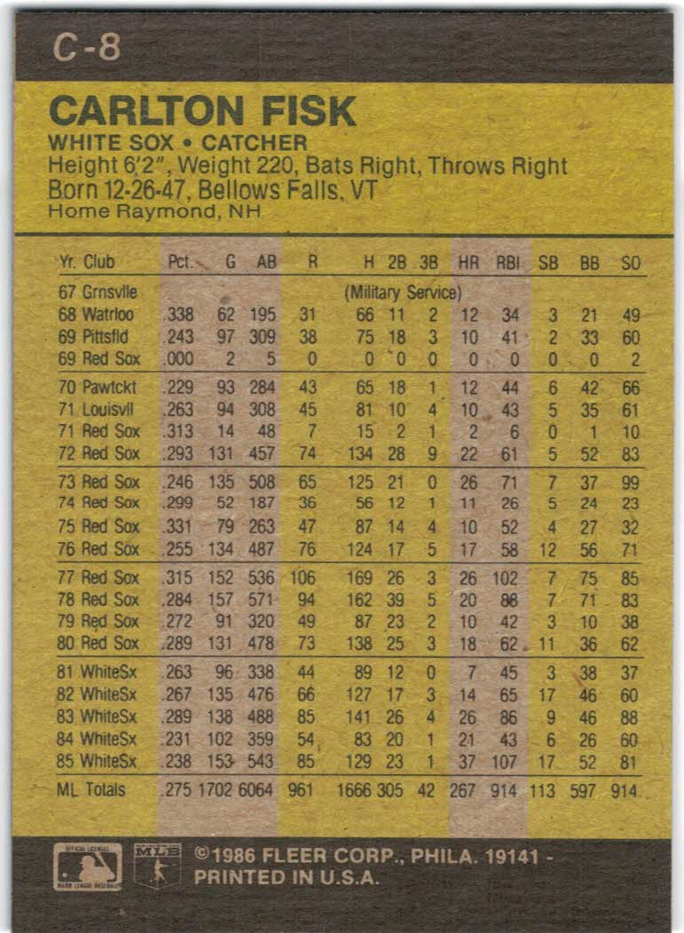 1986 Fleer Wax Box Cards #C8 Carlton Fisk back image