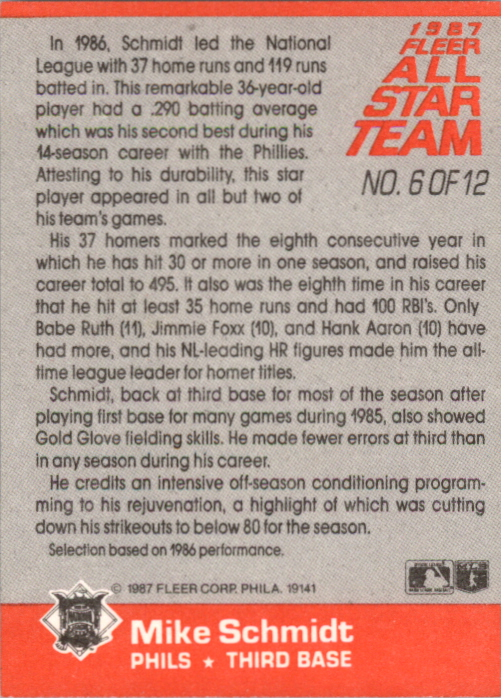 1987 Fleer All-Stars #6 Mike Schmidt back image