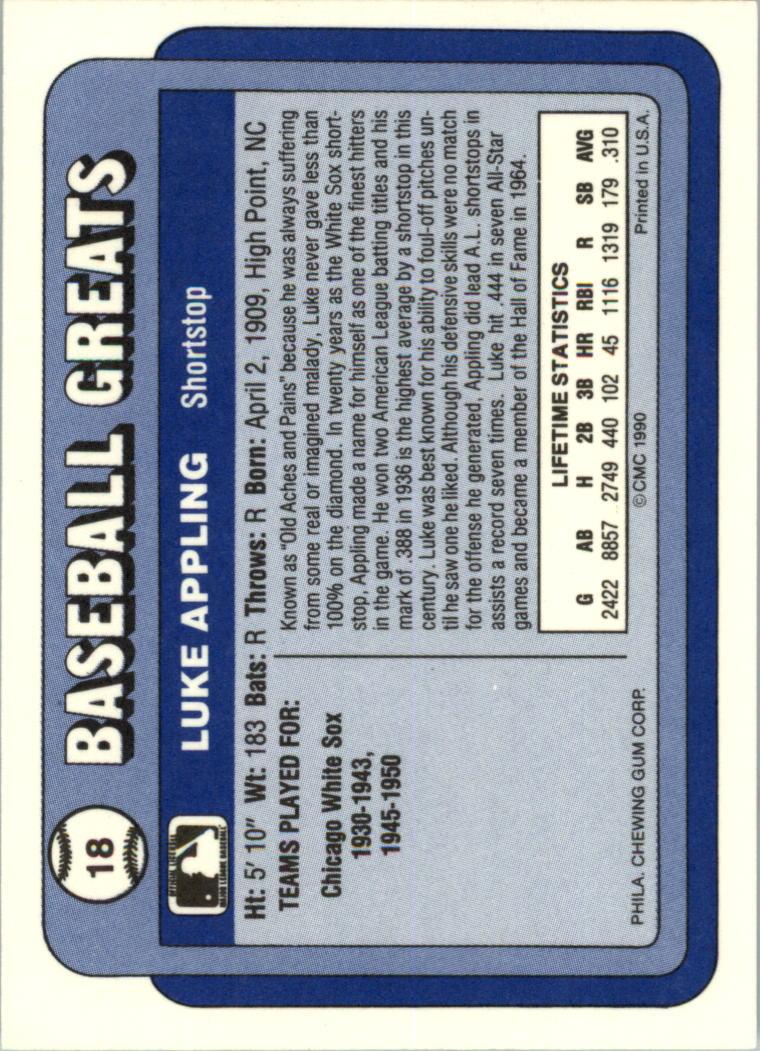 1990 Swell Baseball Greats #18 Luke Appling back image