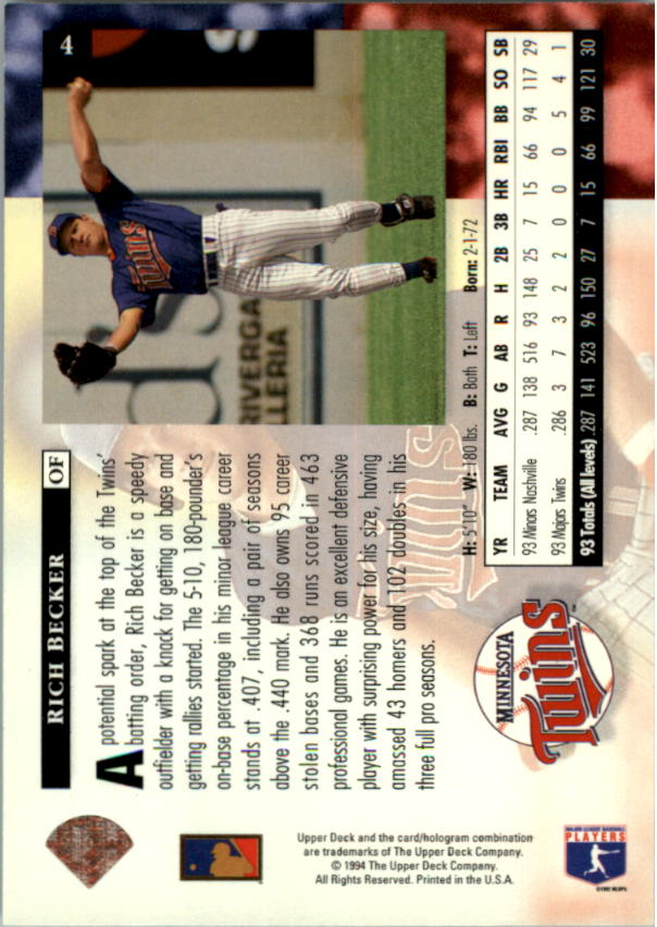 1994 Upper Deck Electric Diamond #4 Rich Becker back image