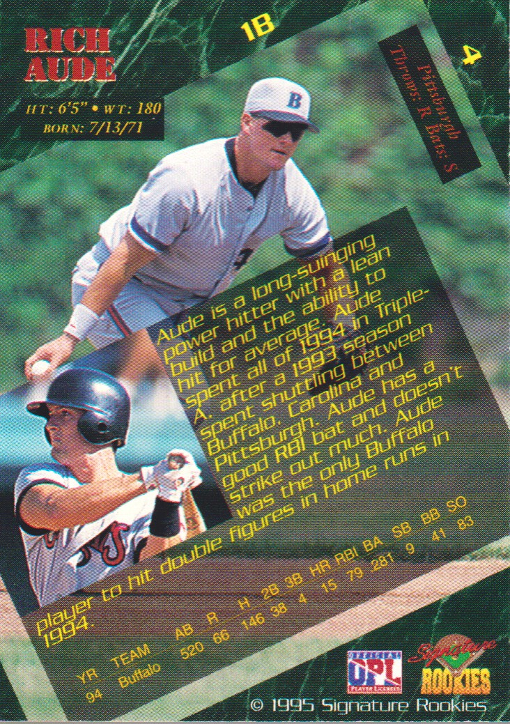 1995 Signature Rookies Signatures #4 Rich Aude back image