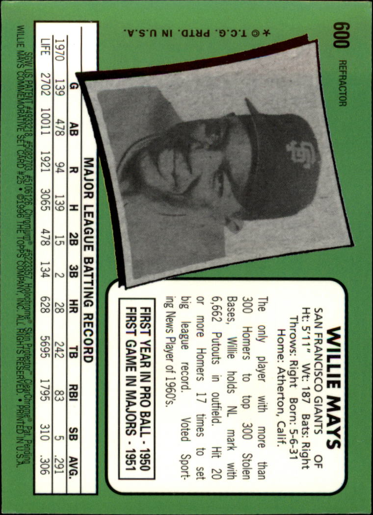 1997 Topps Mays Finest Refractors #25 Willie Mays back image