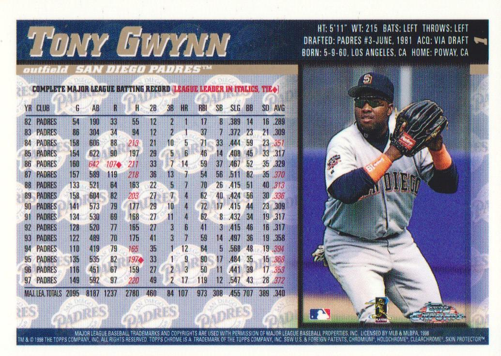 1998 Topps Chrome #1 Tony Gwynn back image