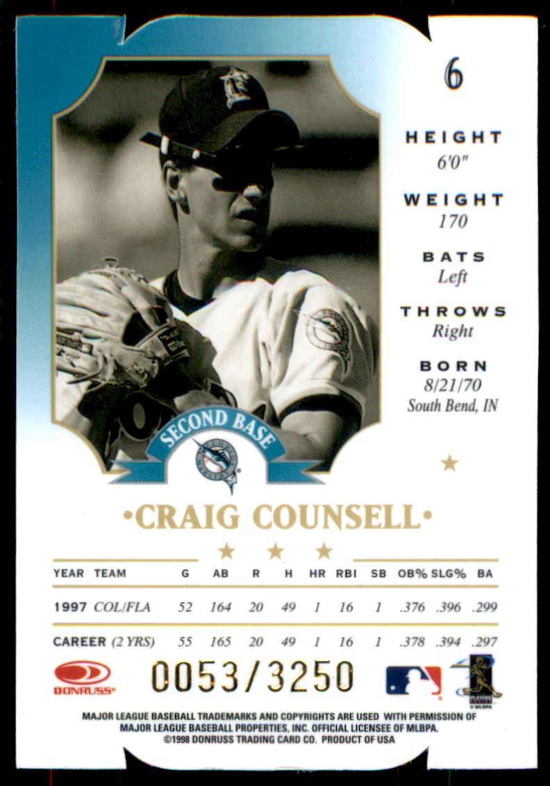 1998 Leaf Fractal Materials Die Cuts #6 Craig Counsell PX back image