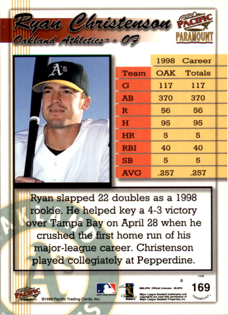 1999 Paramount Opening Day #169 Ryan Christenson back image