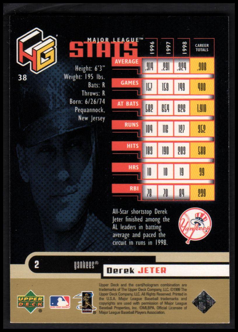 1999 Upper Deck HoloGrFX AuSOME #38 Derek Jeter back image