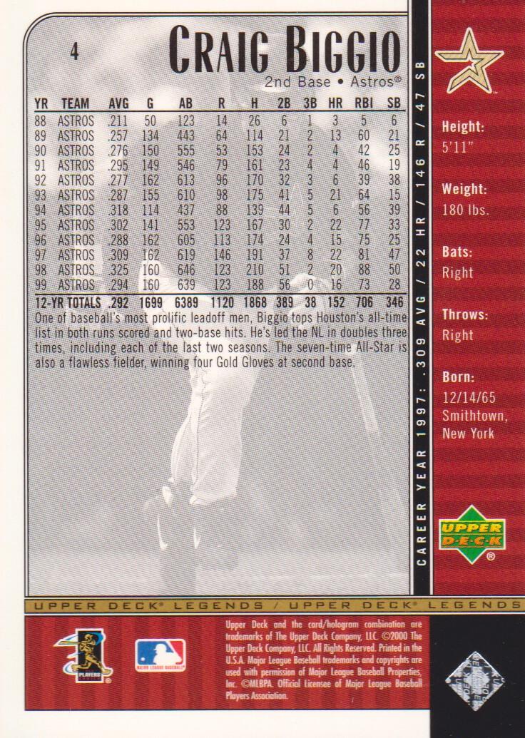 2000 Upper Deck Legends #4 Craig Biggio back image