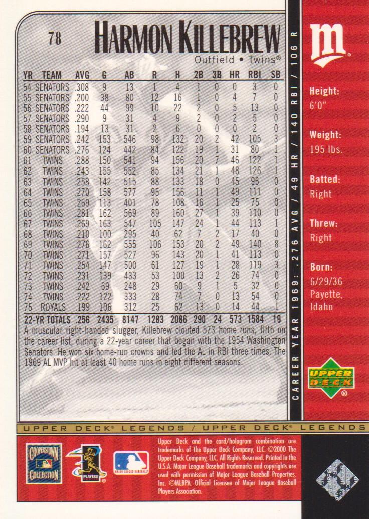 2000 Upper Deck Legends #78 Harmon Killebrew back image