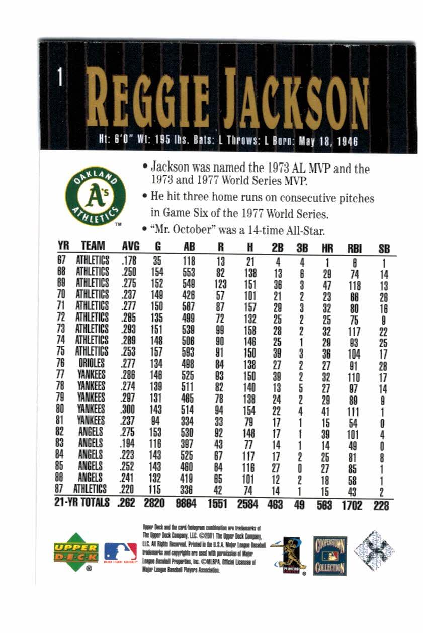 2001 Upper Deck Hall of Famers #1 Reggie Jackson back image