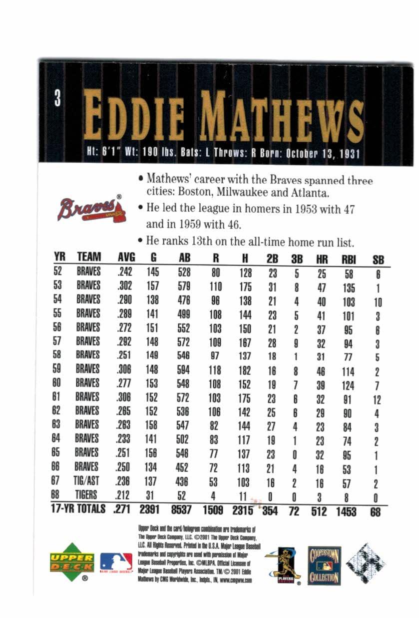 2001 Upper Deck Hall of Famers #3 Eddie Mathews back image