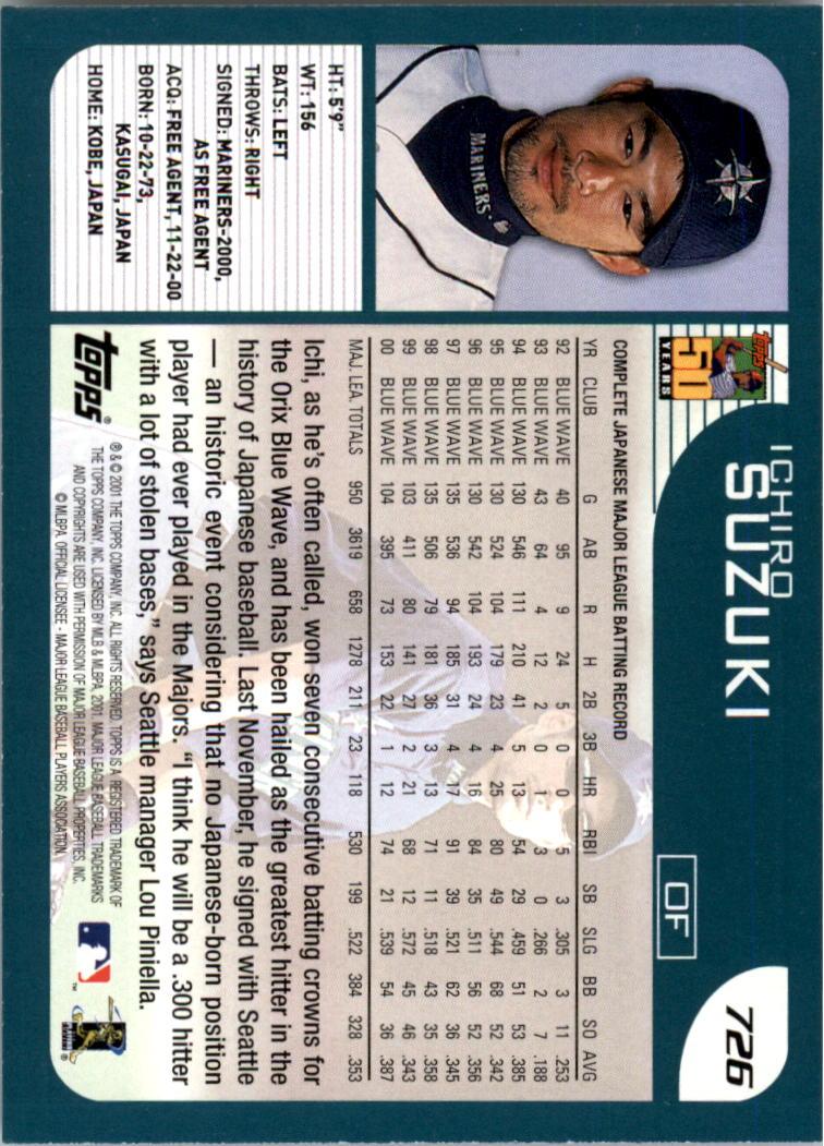 2001 Topps #726 Ichiro Suzuki RC back image