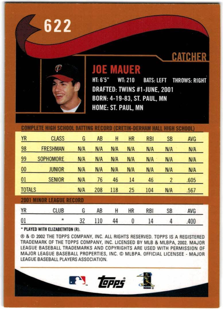 2002 Topps #622 Joe Mauer RC back image