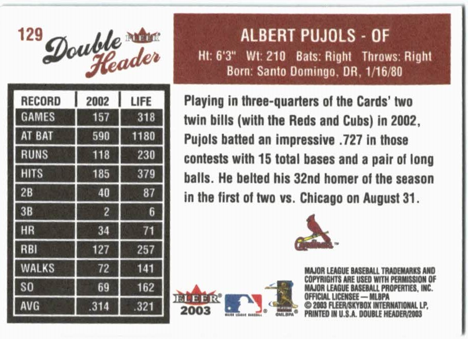 2003 Fleer Double Header #129 Albert Pujols back image