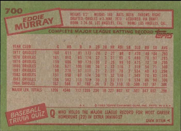 2003 Topps Vintage Embossed #511 Eddie Murray 85/29 back image