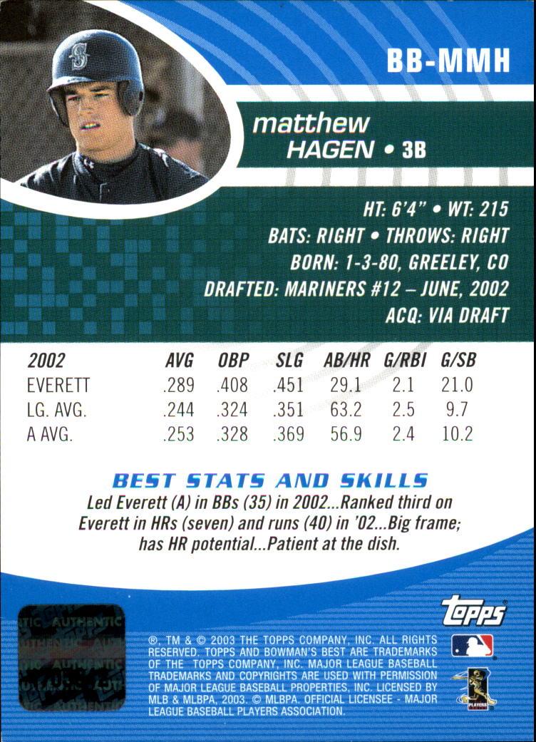 2003 Bowman's Best Blue #MNH Matt Hagen FY AU back image