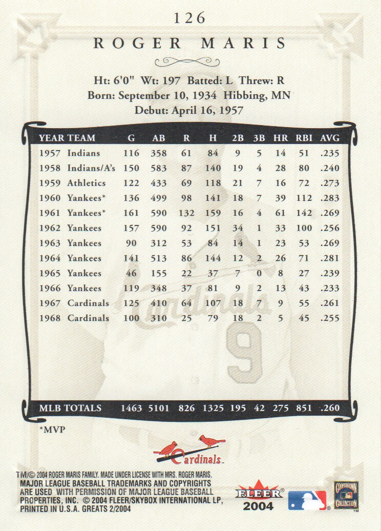 2004 Greats of the Game #126 Roger Maris Cards back image