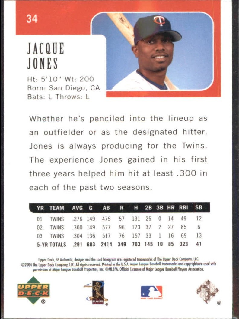 2004 SP Authentic Game-Dated #34 Jacque Jones back image